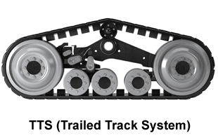 TTS (Trailed Track Systems)